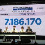 Las cifras de participación del plebiscito celebrado por la oposición el pasado domingo han generado dudas incluso en sus propios seguidores. Foto: @unidadvenezolana/ Twitter.
